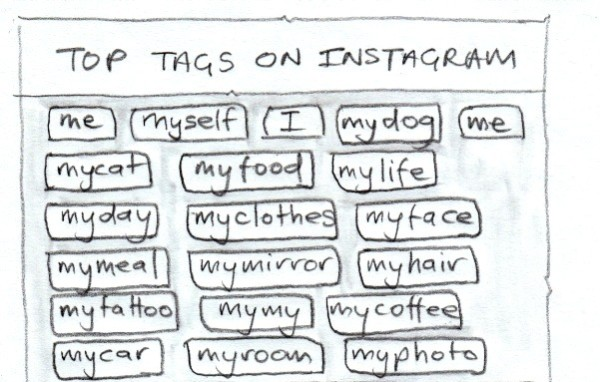 САМЫЕ ПОПУЛЯРНЫЕ ХЕШТЕГИ В ИНСТАГРАМЕ TOP INSTAGRAM HASHTAGS